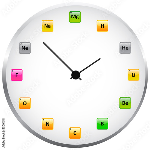 Periodic table clock stock image and royalty free vector files on periodic table clock urtaz Choice Image