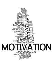 "Word Cloud ""Motivation"""