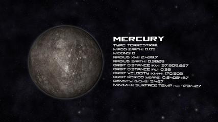 Planet Merkur mit Beschreibung