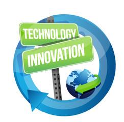 technology innovation street sign
