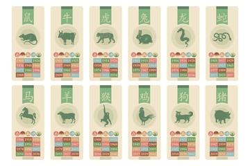 Chinese Zodiac Banners Set