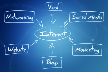 internet diagram concept