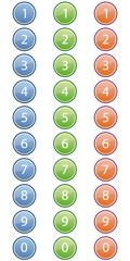 Zahlen Buttons