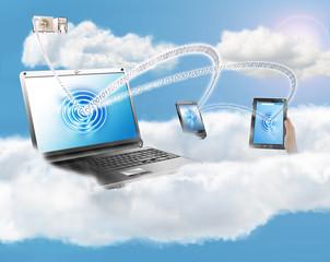 Nertzwerk - Cloud