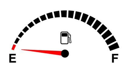 uel gauge