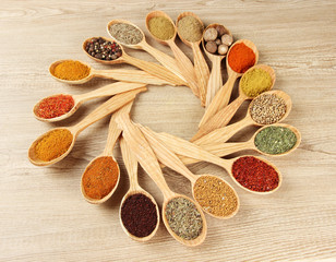 Foto auf Acrylglas Gewürze 2 Assortment of spices in wooden spoons on wooden background