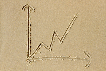Line chart drawn in the sand