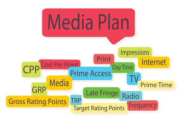 Media Plan. Media Planning Scheme with CPP, GRP and TRP
