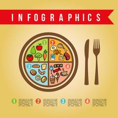 infographics nutrition design