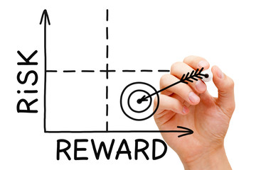 Risk Reward Graph