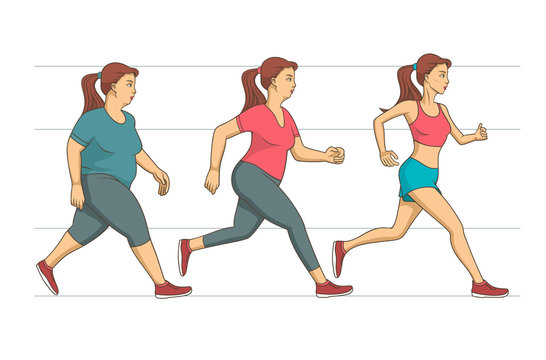 Body weight loss