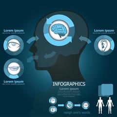 Sense & Intellection Design Template
