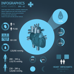 Heart Infographic Infocharts