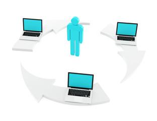 Computer workflow