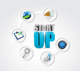 startup step cycle illustration design