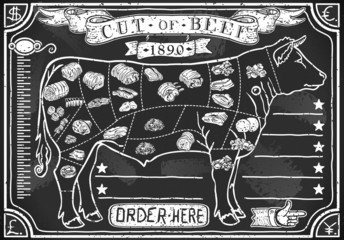 Chalk Charcoal Crayon Hand Drawing Vector Graphic Butchery Blackboard Butcher Shop Store Signage Set Antique Food Typography Meat Cut Scheme. Vintage Etched Beef Drawn Chalkboard Pub Grill Black Board