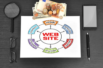 paper with website