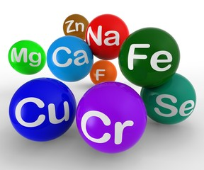 Chemical Symbols Showing Chemistry And Science