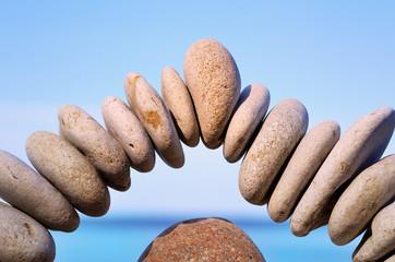 Equilibration