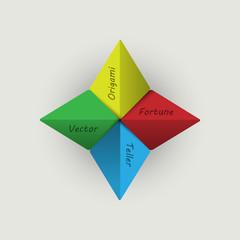 Vector origami Fortune Teller