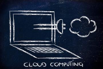 internet, cloud computing and data transfer