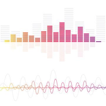 Audio & Sound Waves