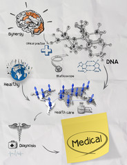 medical network on sticky note crumpled paper from recycle envel