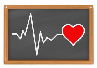 Tafel Herz und Puls