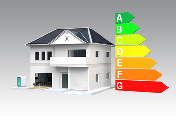 Energy efficient  house with energy classification chat