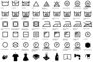 Wäschezeichen, Pflegesymbole Wäsche waschen, Reinigen erklärung
