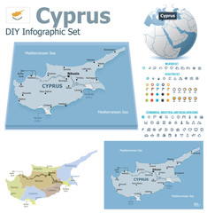Cyprus  maps with markers