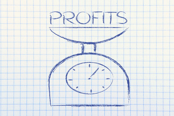 find balance and measure your profits