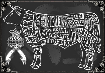 Chalk Charcoal Crayon Hand Drawing Vector Butchery Blackboard Butcher Shop Store Signage Set Antique Food Typography Meat Cut Scheme. Vintage Beef Drawn Chalkboard Grill Black Board Calligraphic Text