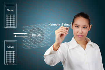Wall Mural - Businesswoman writing simple diagram concept of security on the