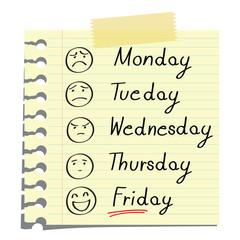 Feeling on each day