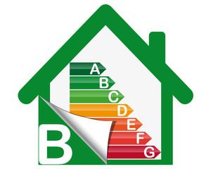 House Energy Class B