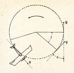 Scheme of circular flight
