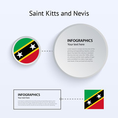 Saint Kitts and Nevis Country Set of Banners.