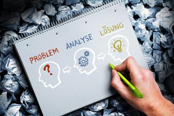 Problem, Analyse, Lösung