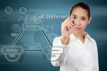 Wall Mural - Businesswoman showing succes of e-commerce on virtual screen. Co