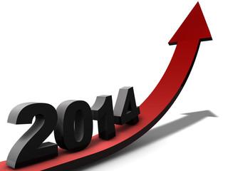 2014 Durchstarten