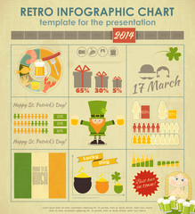 St.Patrick's Day Infographics
