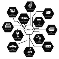 Logistics concept on white background