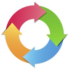 Business Project Cycle Management Diagram
