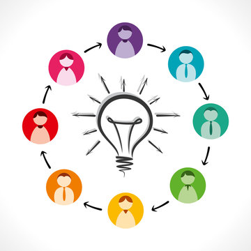share new idea every member vector