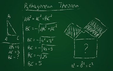 Hand drawn pythagorean theorem