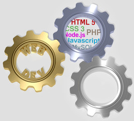 Webdev PHP HTML SQL CSS Gears
