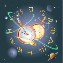 круг зодиака