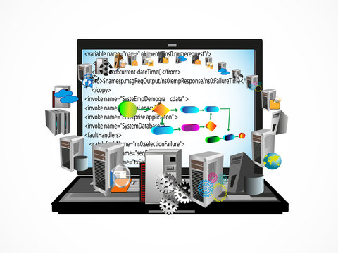 Business process execution language and coding