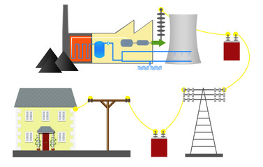 Illustration of coal energy generation